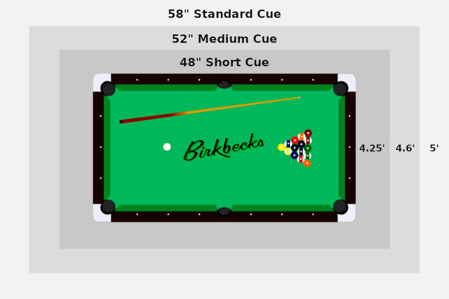 Pool Table Room Size Guide Chart